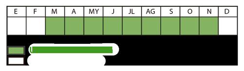 ficha-stimel-HuertoyJardin-01-3b